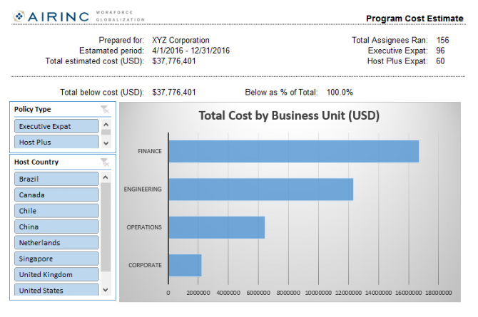 Program Cost Forecast Service, the latest and most advanced tool in Global Mobility, courtesy of AIRINC