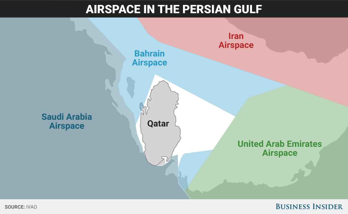 Qatar Dilemma: Airspace in the Persian Gulf. Photo from Business Insider.