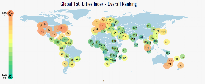 As featured in the Harvard Business Review, AIRINC's Global 150 Cities Index highlights the cities that have the ideal combination of high salaries, low taxes and costs, and quality of life.