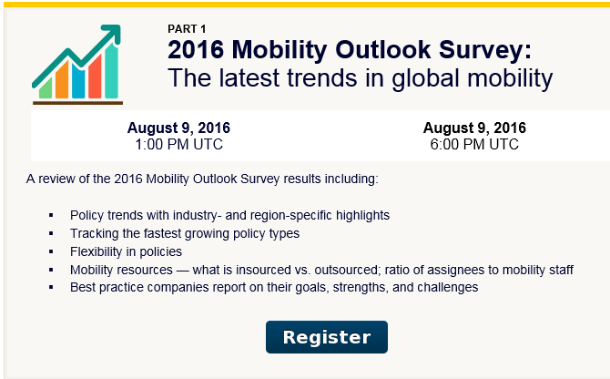A review of the 2016 Mobility Outlook Survey results including:  •    Policy trends with industry- and region-specific highlights  •	Tracking the fastest growing policy types  •	Flexibility in policies  •	Mobility resources - what is insourced vs. outsourced; ratio of assignees to mobility staff  •	Best practice companies report on their goals, strengths, and challenges