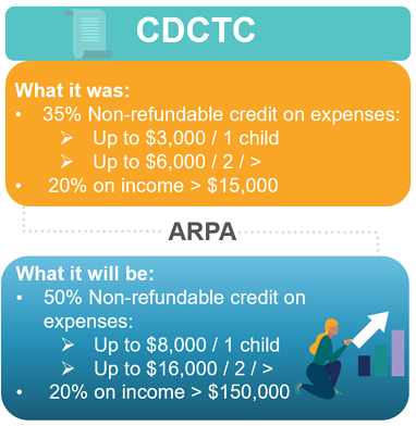 CDCTC