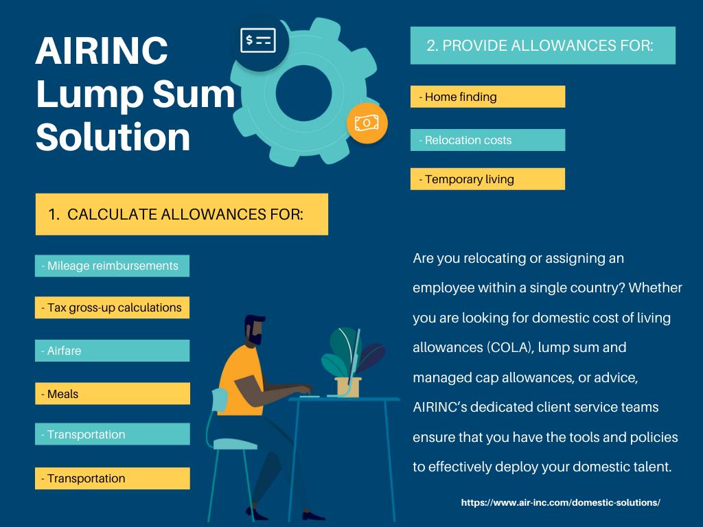 Domestic Lump Sum