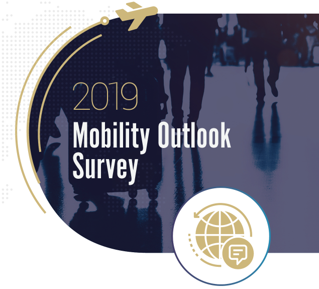 2019 Mobility Outlook Survey with over 150 participants!