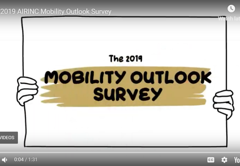 2019 Mobility Outlook Survey Video Summary
