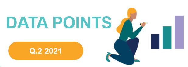 datapoints 2021q2