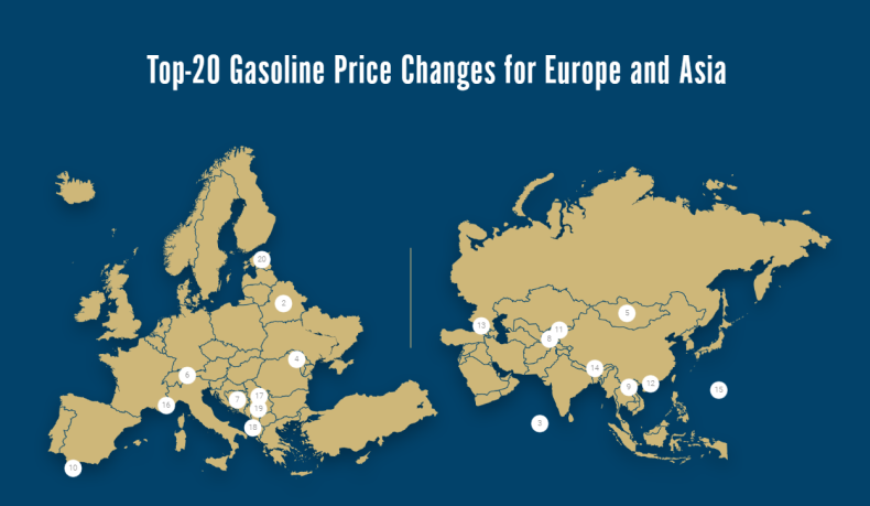 View the Top-20 Gasoline Price Changes for Europe and Asia!