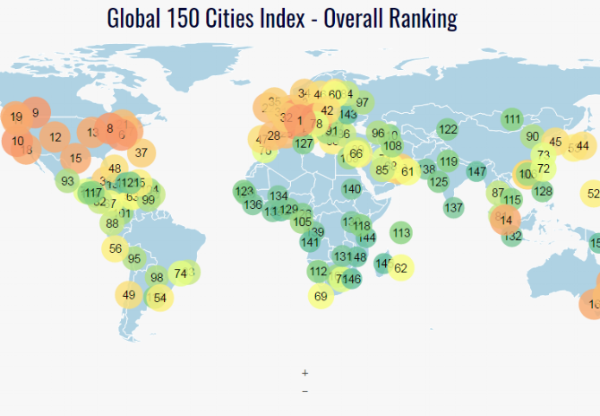 AIRINC Featured in Harvard Business Review: The Most Attractive Cities to Move to for Work
