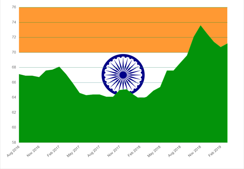 India Main