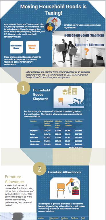Moving-household-goods