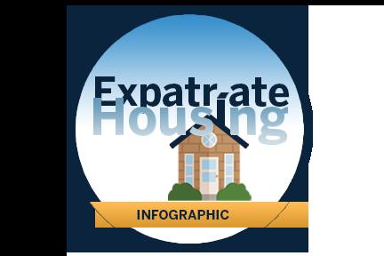 Expatriate Housing